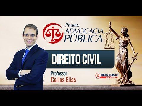 Concursos Advocacia Pública | 200 Dicas | Mora Ex Re ou Automática - Prof. Carlos Elias