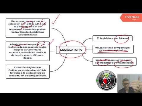 CONCURSOS PÚBLICOS - DICAS E MACETES - DICA 01 -  REGIMENTO INTERNO DA ALRN
